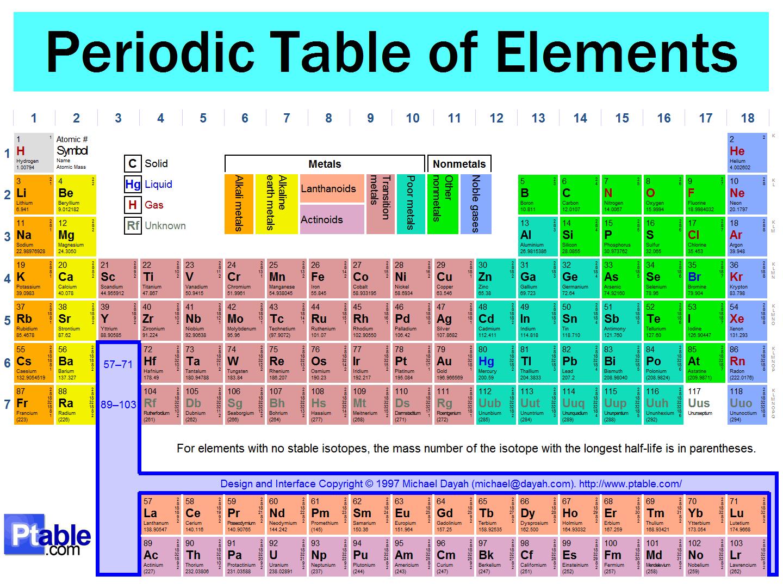 Nelson grade 11 chemistry textbook